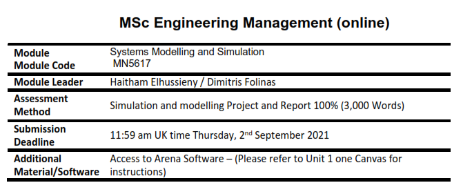 Systems Modelling and Simulation